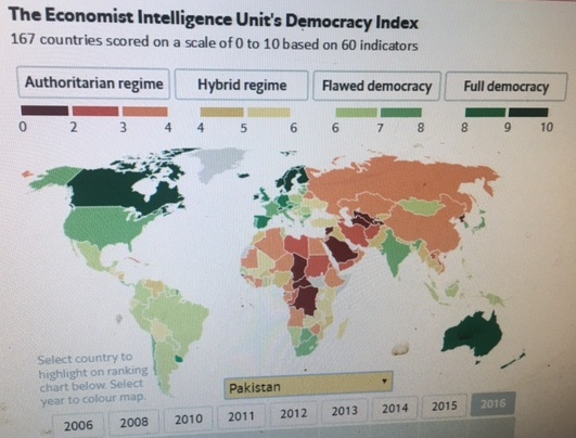 Democracy is in decline in South Asia